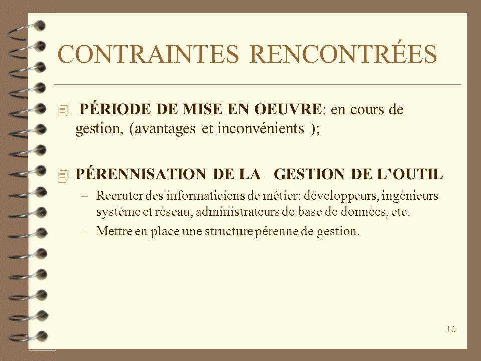 CONTRAINTES RENCONTRÉES