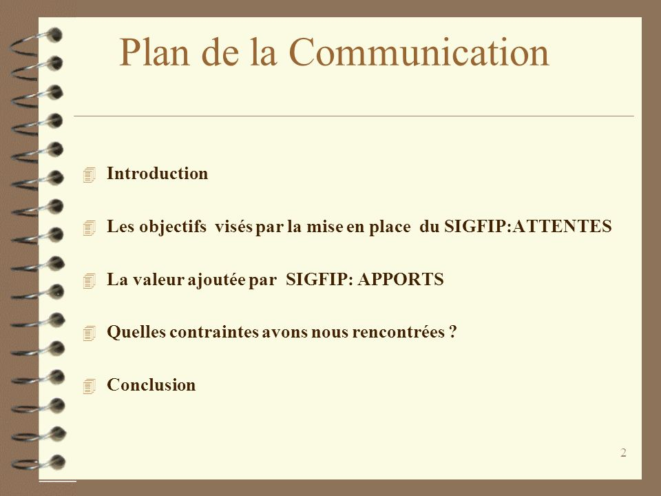 Plan de la Communication