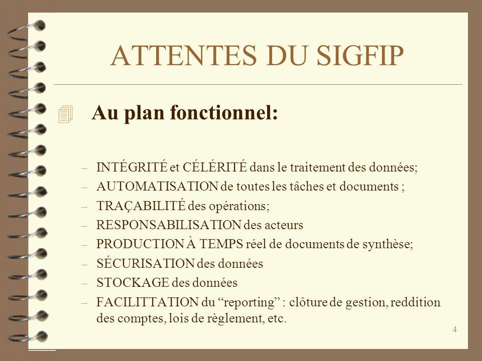 ATTENTES DU SIGFIP Au plan fonctionnel: