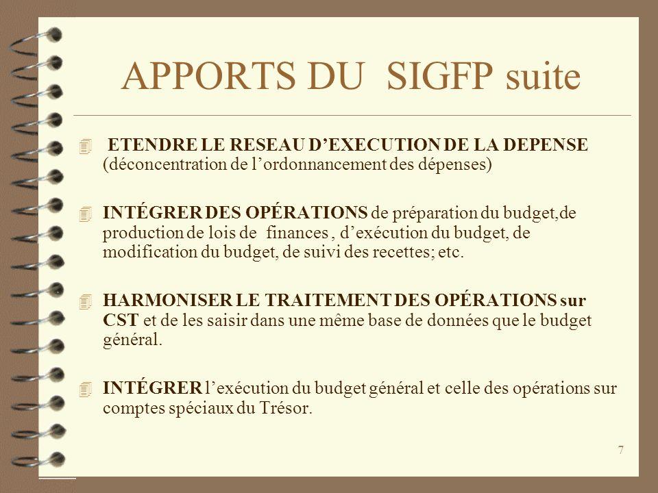 APPORTS DU SIGFP suite ETENDRE LE RESEAU D'EXECUTION DE LA DEPENSE (déconcentration de l'ordonnancement des dépenses)
