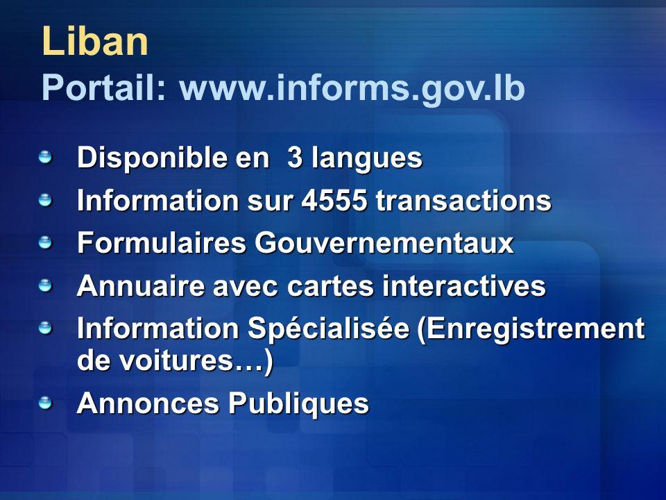 Liban Portail: www.informs.gov.lb