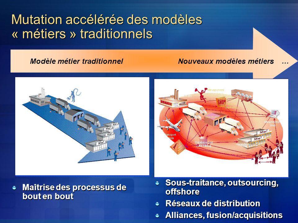Mutation accélérée des modèles « métiers » traditionnels