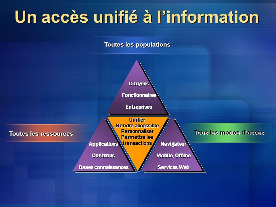 Un accès unifié à l'information