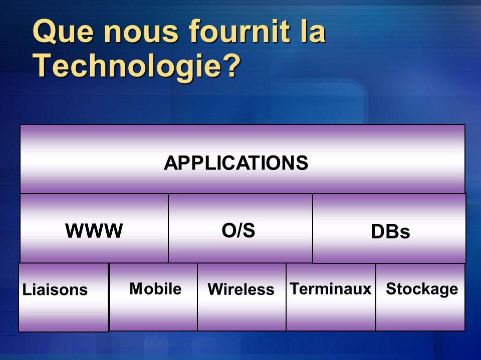 Que nous fournit la Technologie