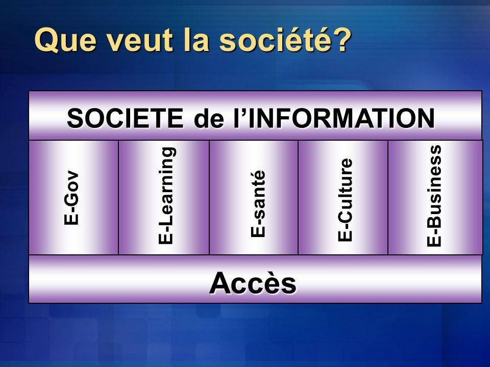 SOCIETE de l'INFORMATION