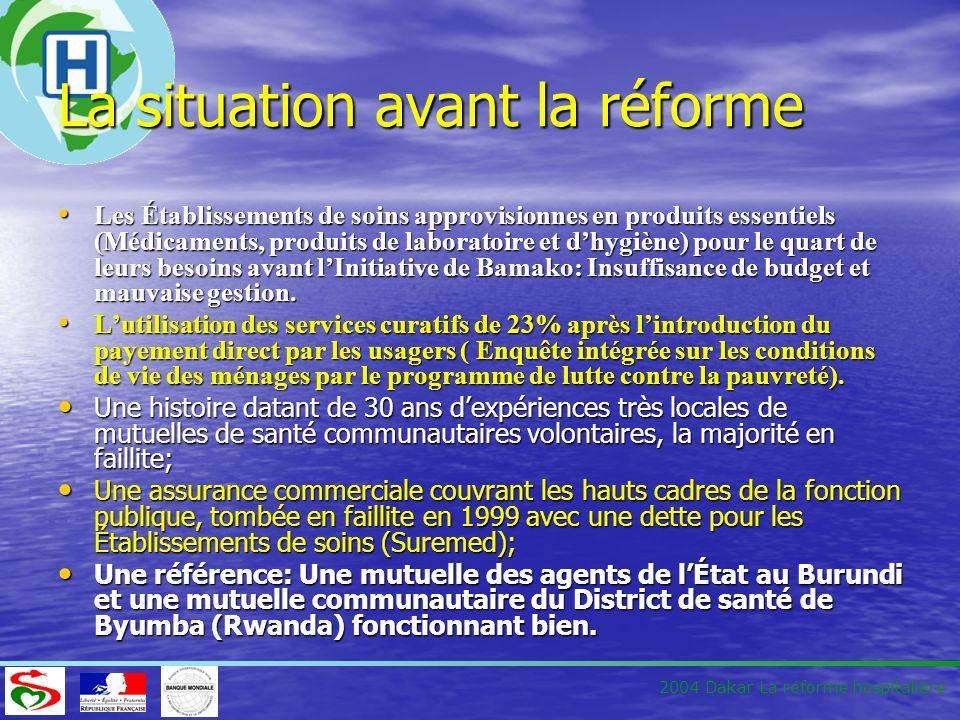 La situation avant la réforme