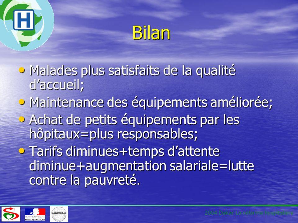 Bilan Malades plus satisfaits de la qualité d'accueil;