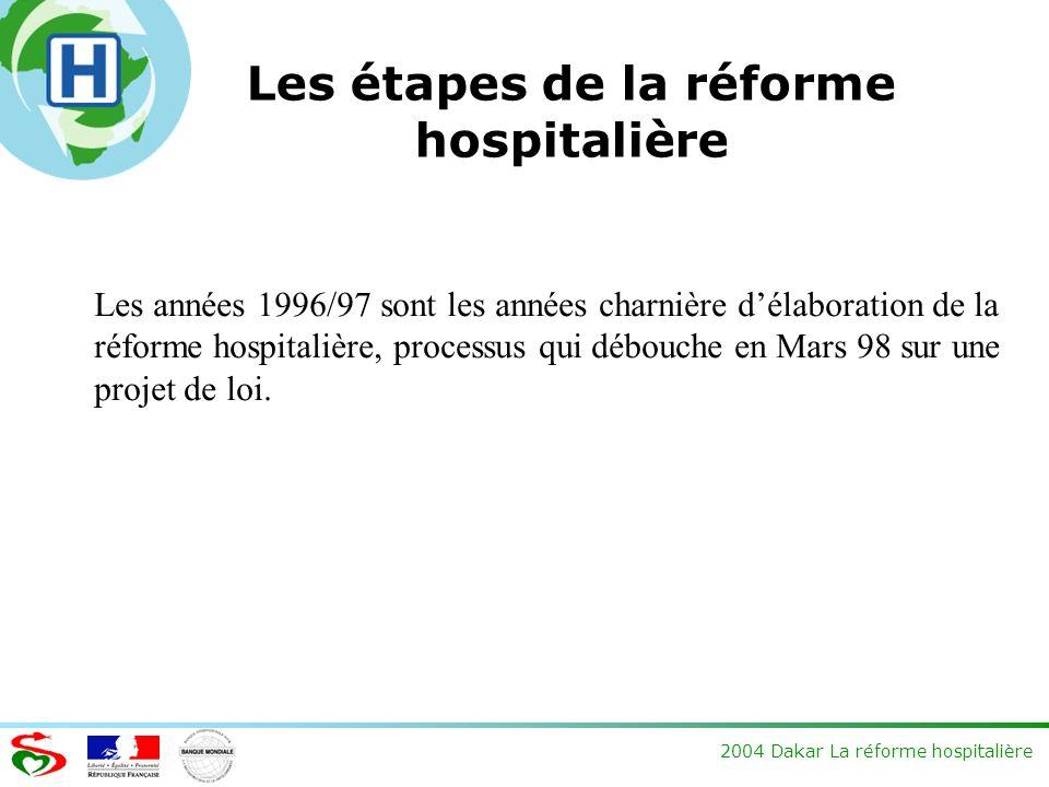 Les étapes de la réforme hospitalière