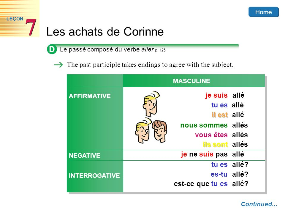 D The past participle takes endings to agree with the subject. je suis