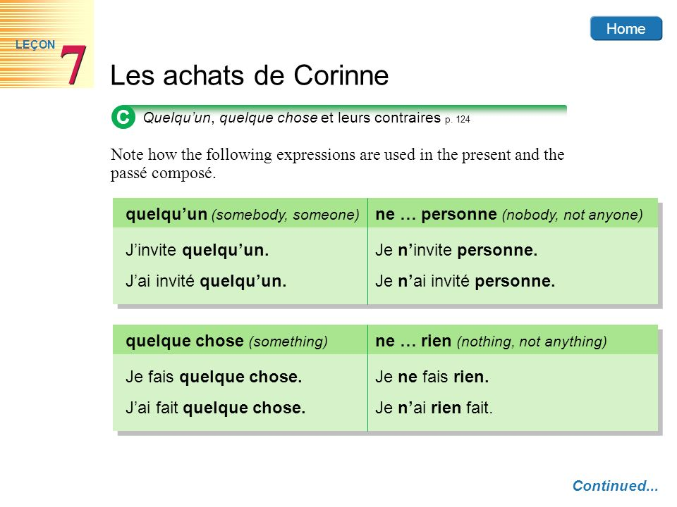 C Quelqu'un, quelque chose et leurs contraires p. 124. Note how the following expressions are used in the present and the passé composé.