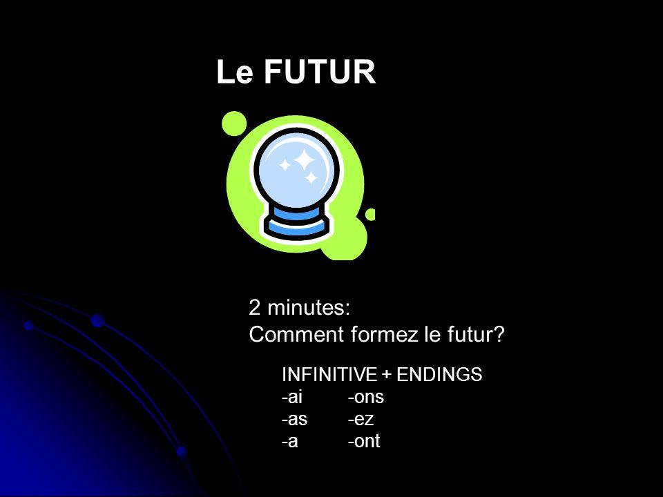 Le FUTUR 2 minutes: Comment formez le futur INFINITIVE + ENDINGS