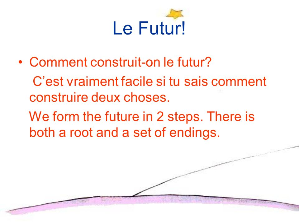 Le Futur! Comment construit-on le futur