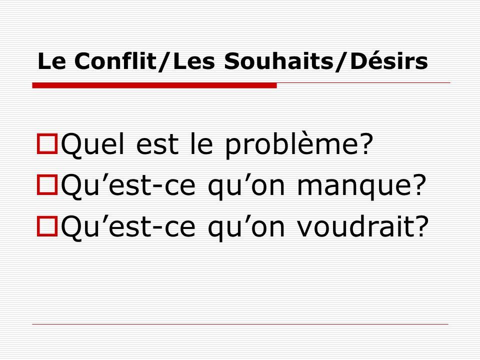 Le Conflit/Les Souhaits/Désirs