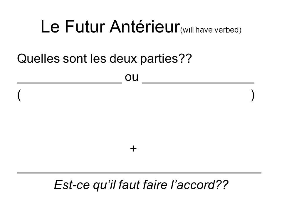 Le Futur Antérieur(will have verbed)