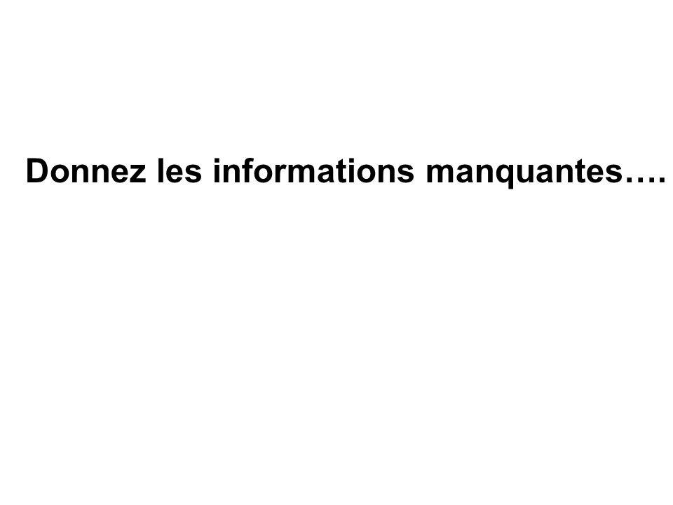 Donnez les informations manquantes….