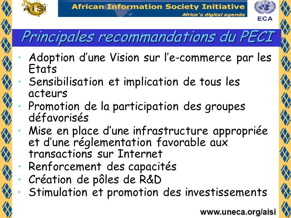 Principales recommandations du PECI