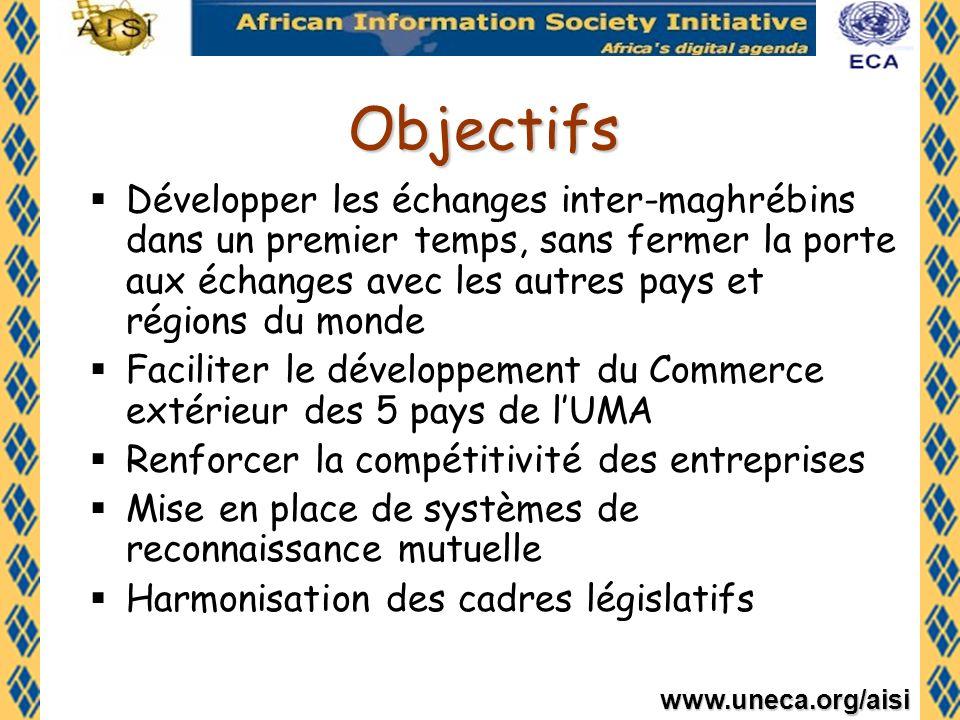 Objectifs Développer les échanges inter-maghrébins dans un premier temps, sans fermer la porte aux échanges avec les autres pays et régions du monde.