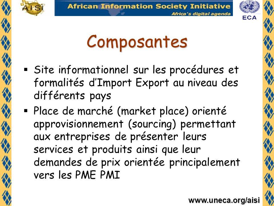 Composantes Site informationnel sur les procédures et formalités d'Import Export au niveau des différents pays.