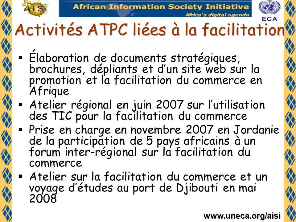 Activités ATPC liées à la facilitation