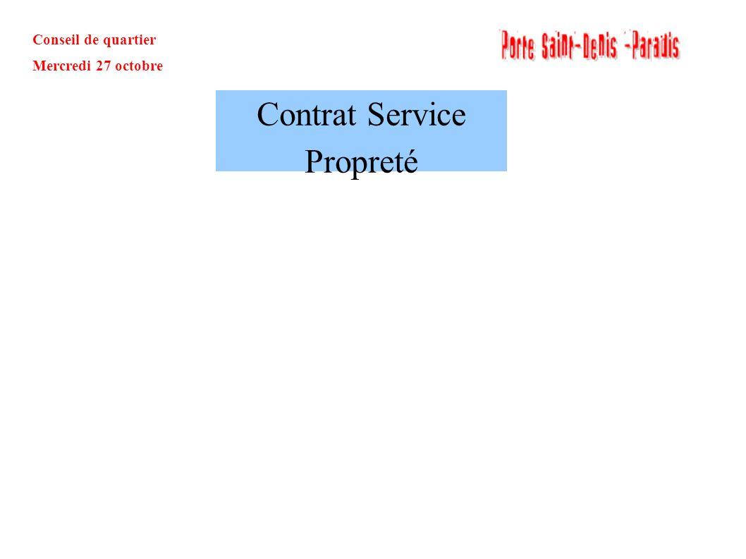 Contrat Service Propreté