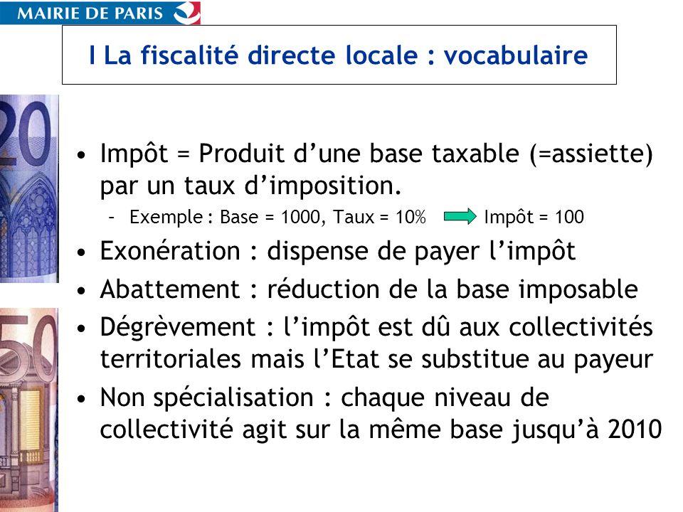 I La fiscalité directe locale : vocabulaire