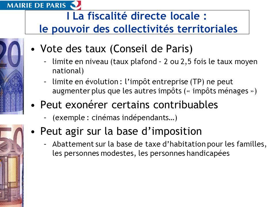 Vote des taux (Conseil de Paris)