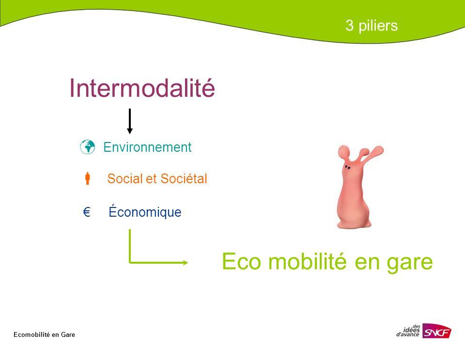 Intermodalité Eco mobilité en gare 3 piliers Environnement