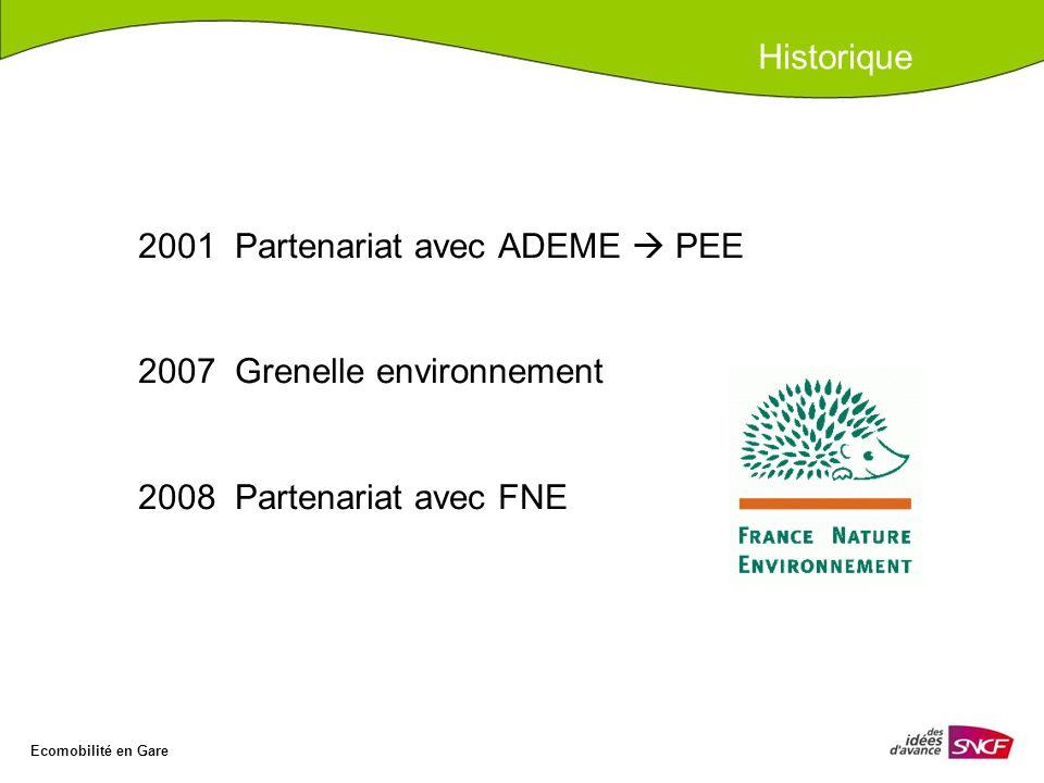 2001 Partenariat avec ADEME  PEE