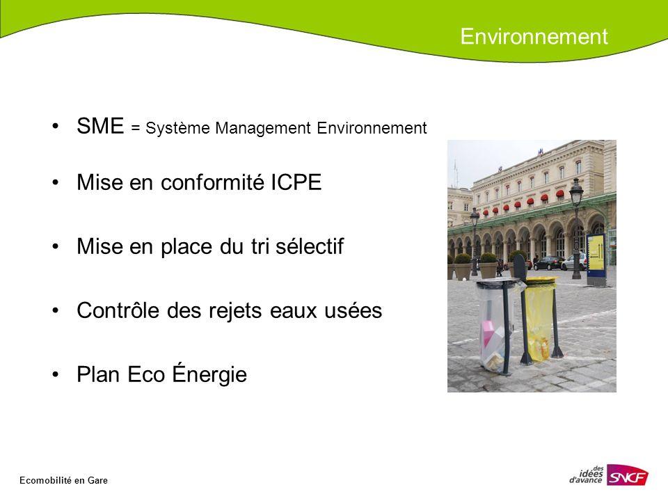 SME = Système Management Environnement Mise en conformité ICPE