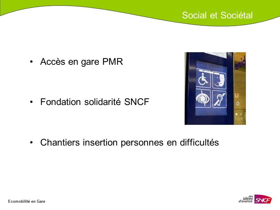 Fondation solidarité SNCF