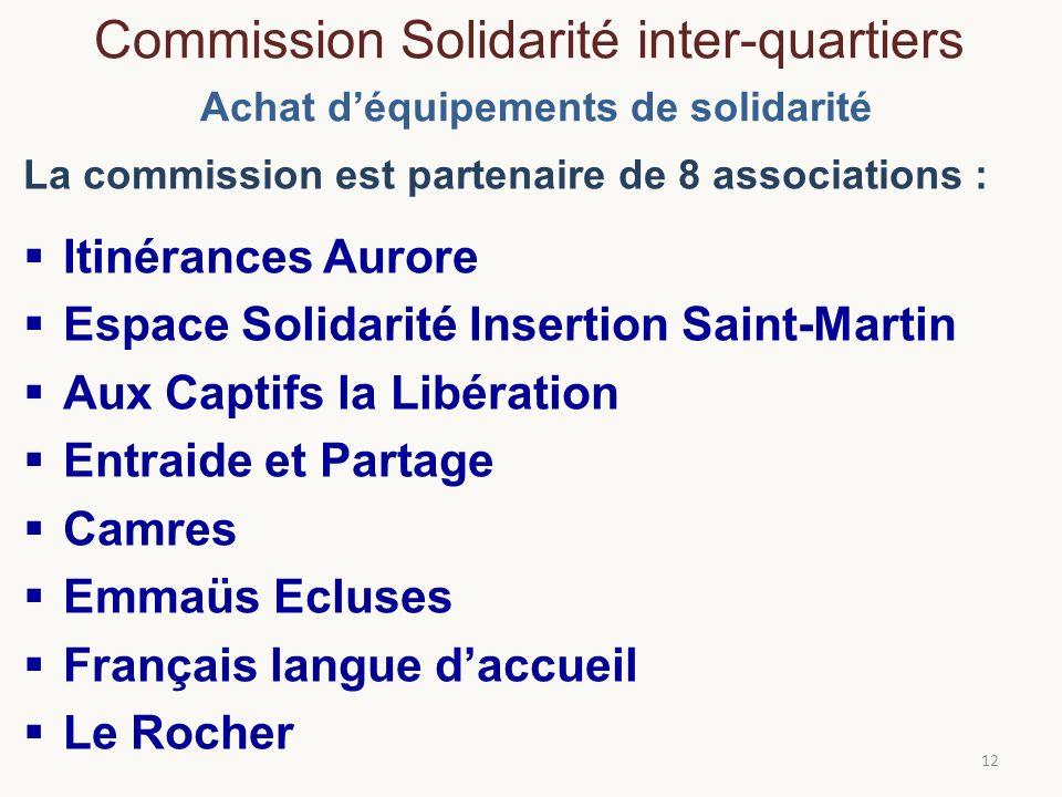 Commission Solidarité inter-quartiers Achat d'équipements de solidarité