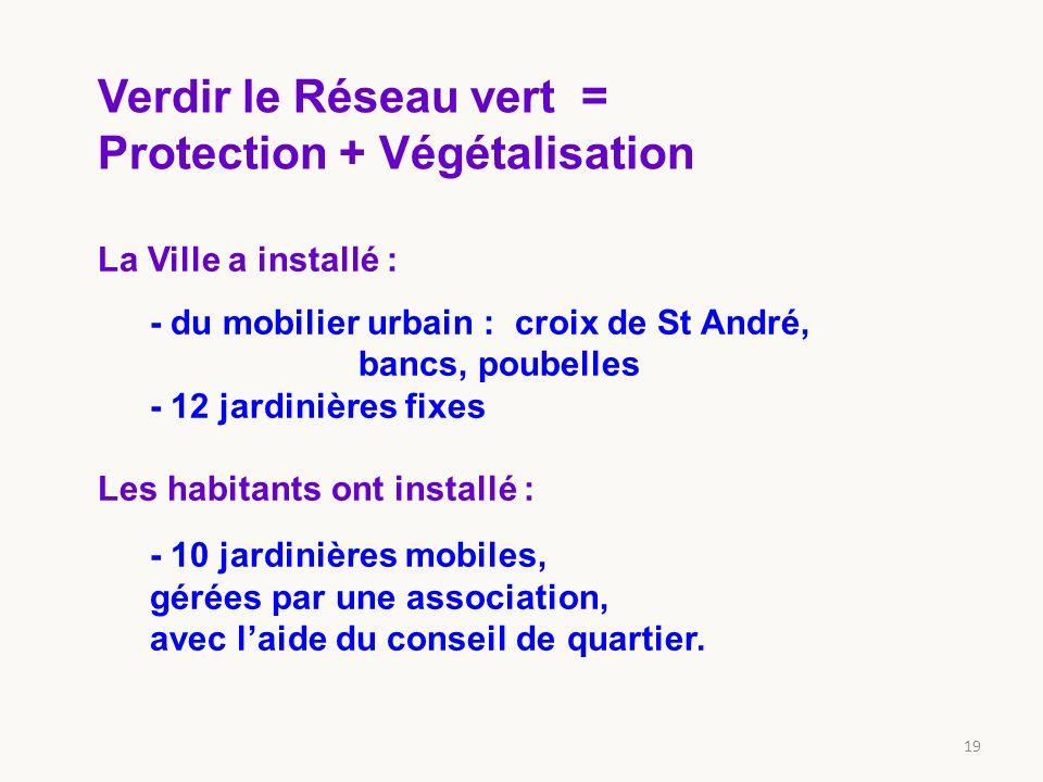 Protection + Végétalisation