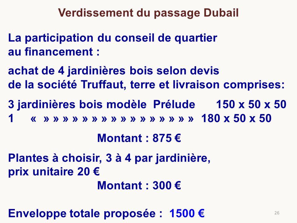 Verdissement du passage Dubail