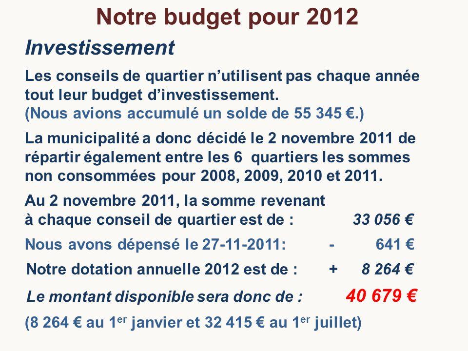 Notre budget pour 2012 Investissement
