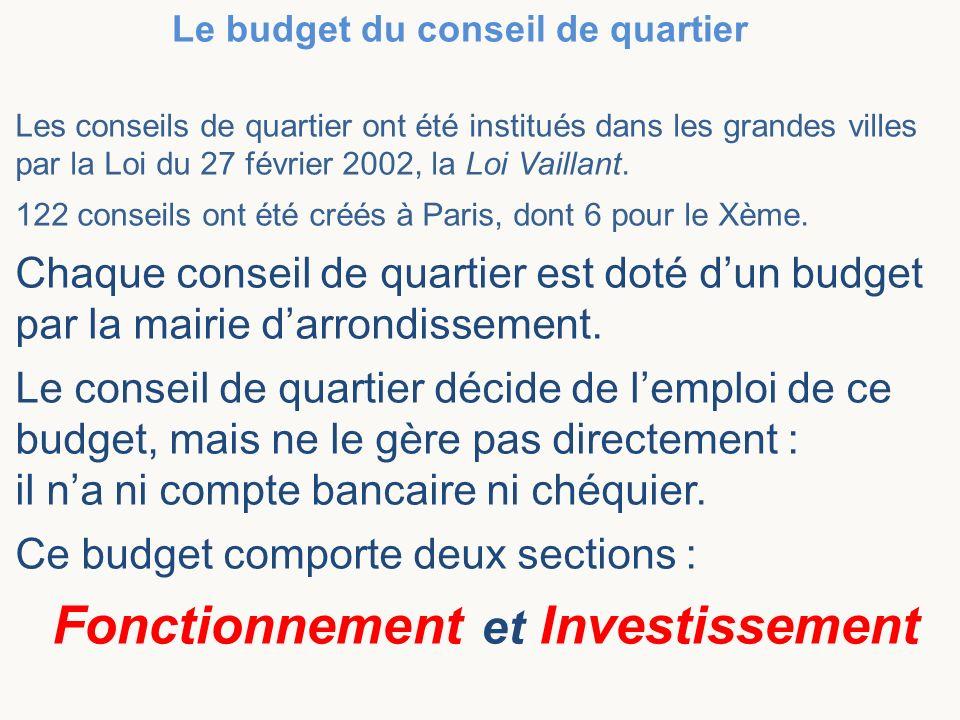 Fonctionnement et Investissement
