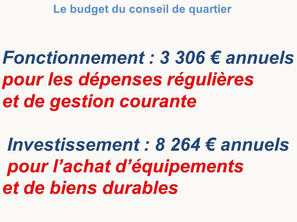 Fonctionnement : 3 306 € annuels pour les dépenses régulières