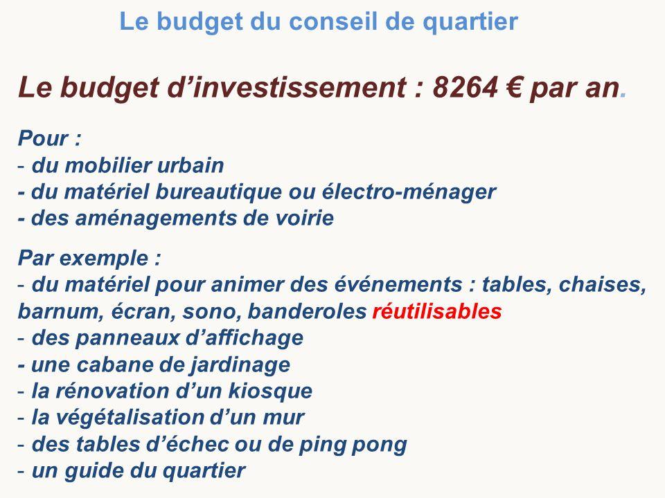 Le budget d'investissement : 8264 € par an.