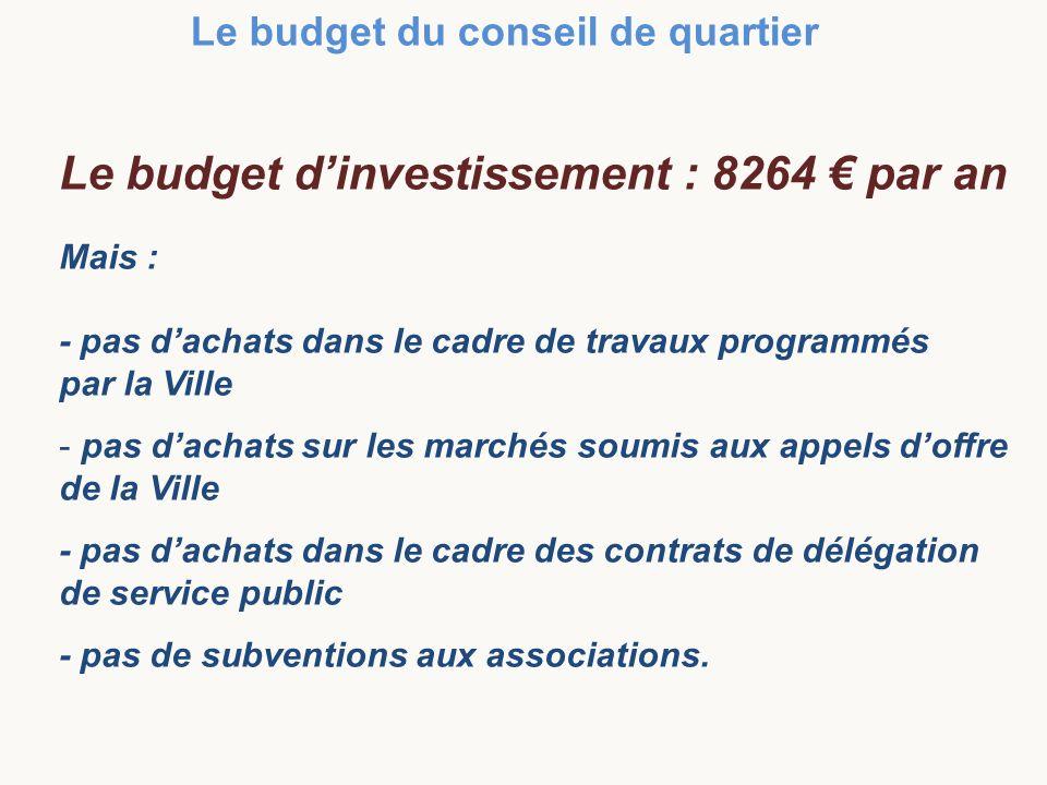 Le budget d'investissement : 8264 € par an