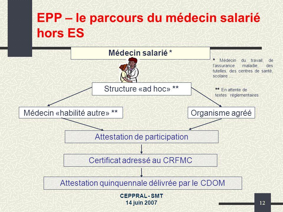 EPP – le parcours du médecin salarié hors ES