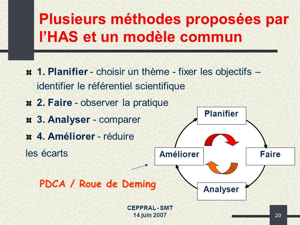 Plusieurs méthodes proposées par l'HAS et un modèle commun