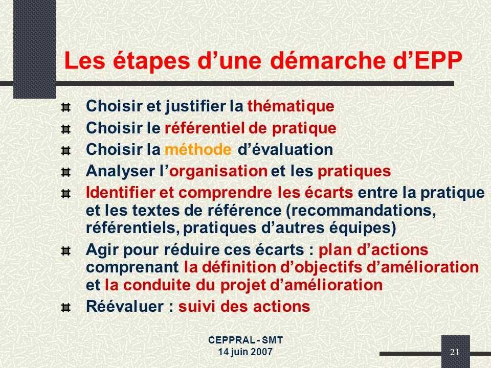 Les étapes d'une démarche d'EPP