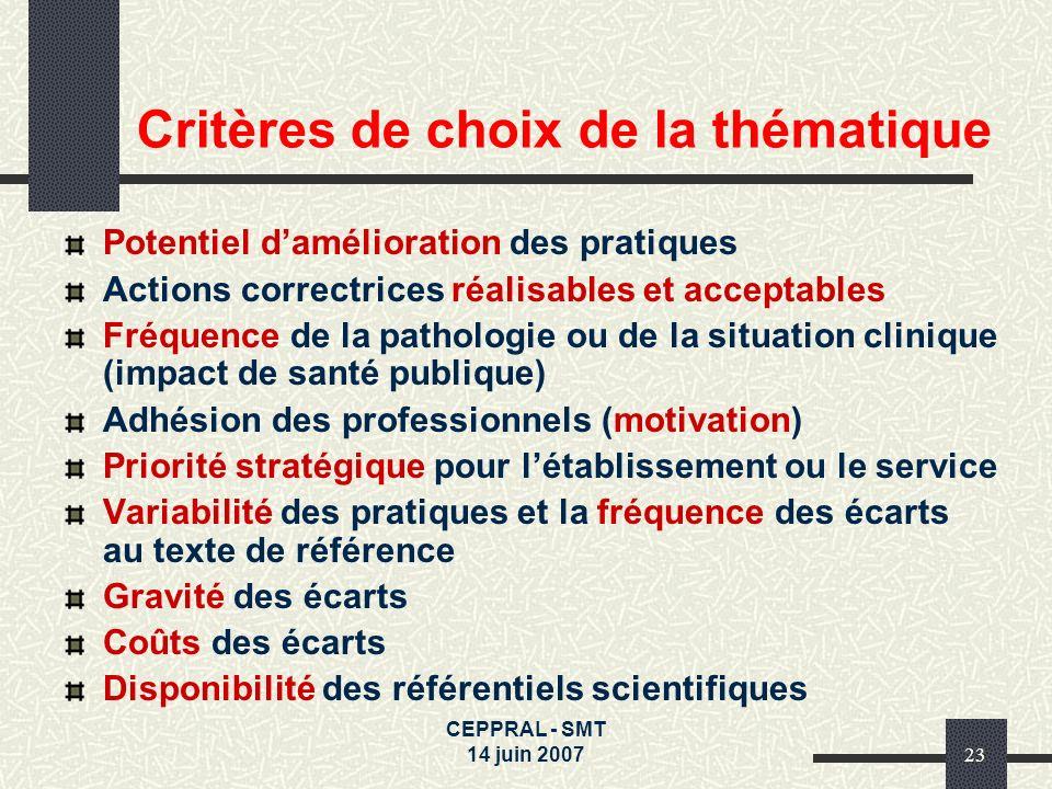 Critères de choix de la thématique