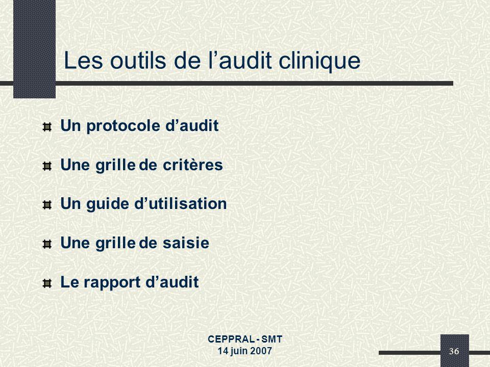 Les outils de l'audit clinique