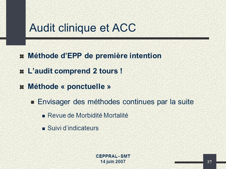 Audit clinique et ACC Méthode d'EPP de première intention