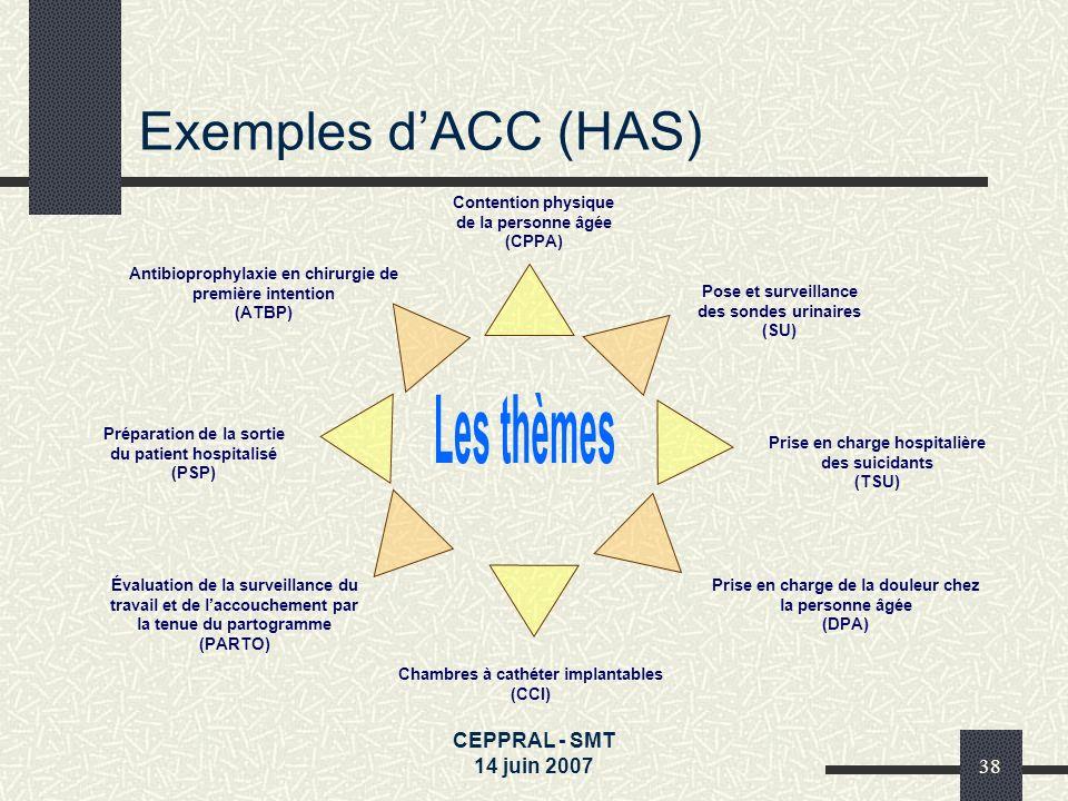 Exemples d'ACC (HAS) Les thèmes CEPPRAL - SMT 14 juin 2007