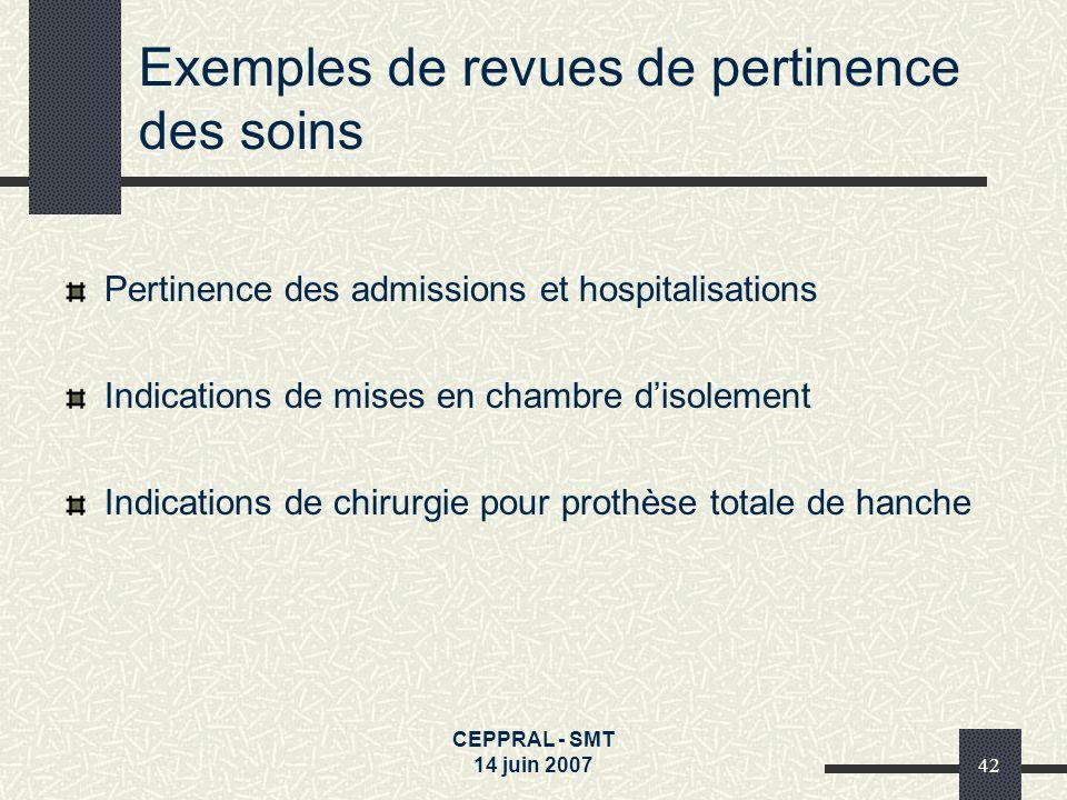 Exemples de revues de pertinence des soins
