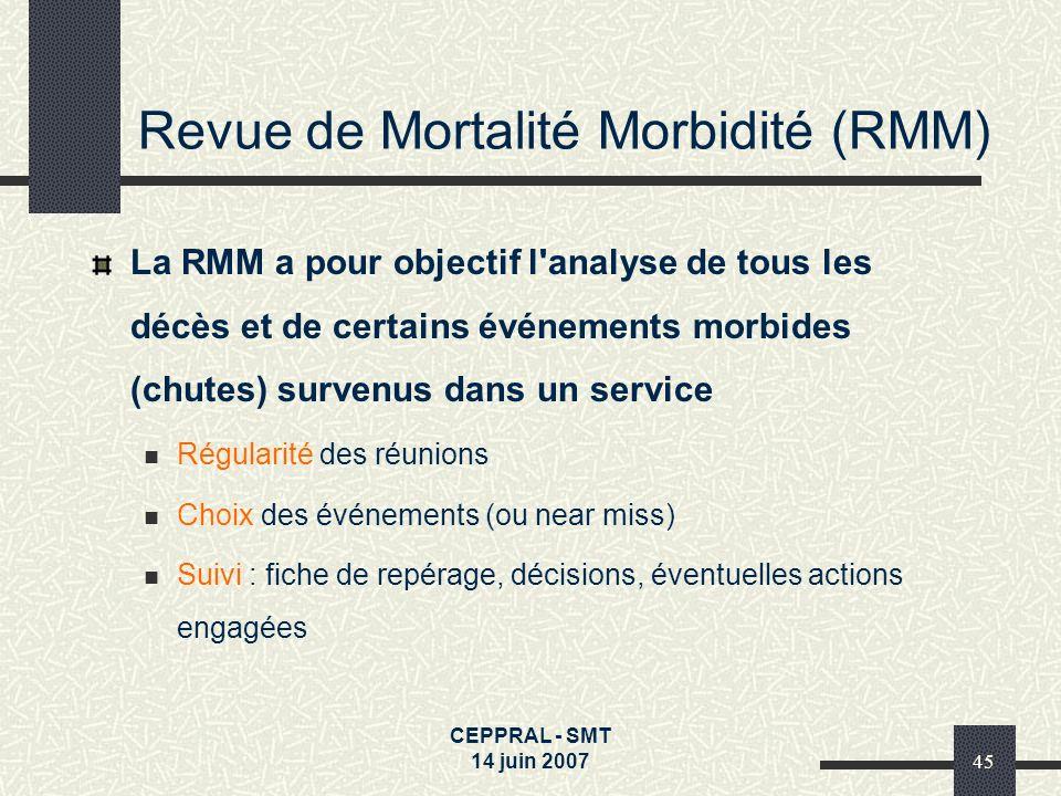 Revue de Mortalité Morbidité (RMM)