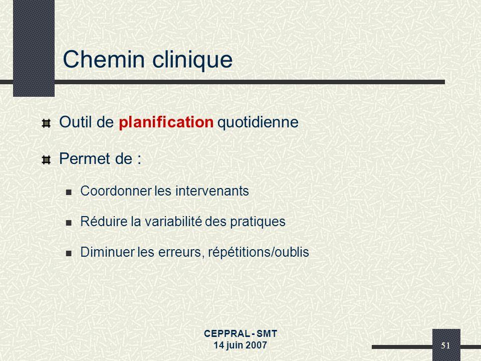 Chemin clinique Outil de planification quotidienne Permet de :