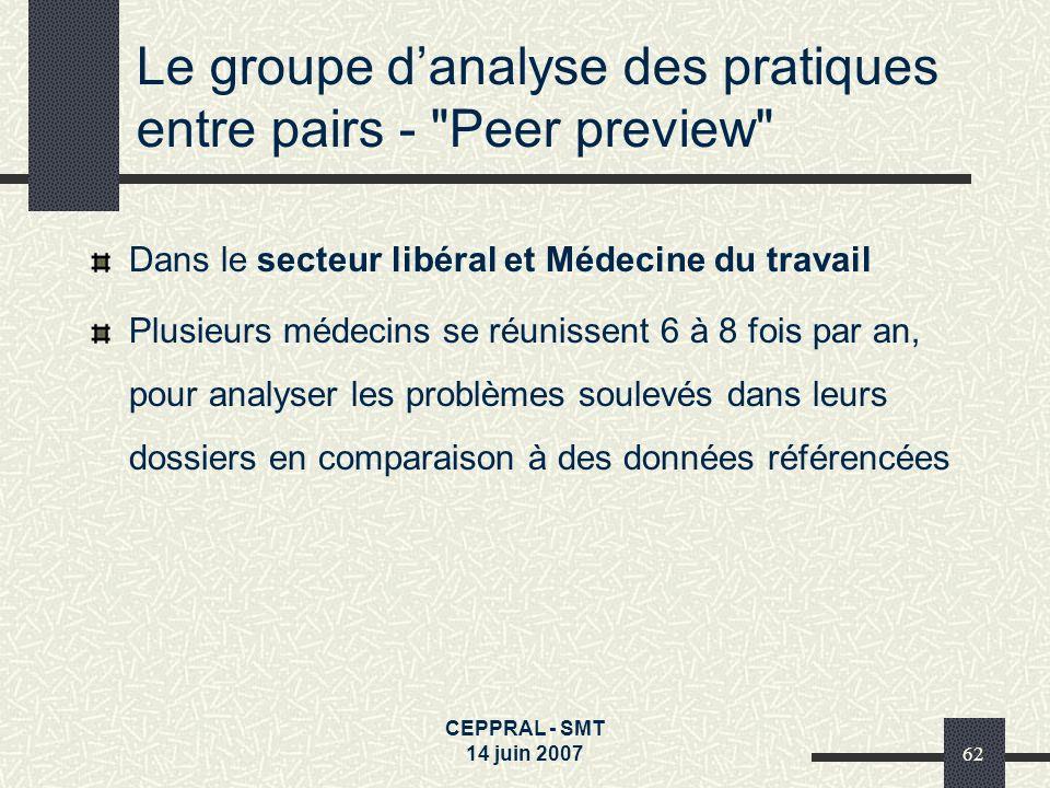 Le groupe d'analyse des pratiques entre pairs - Peer preview