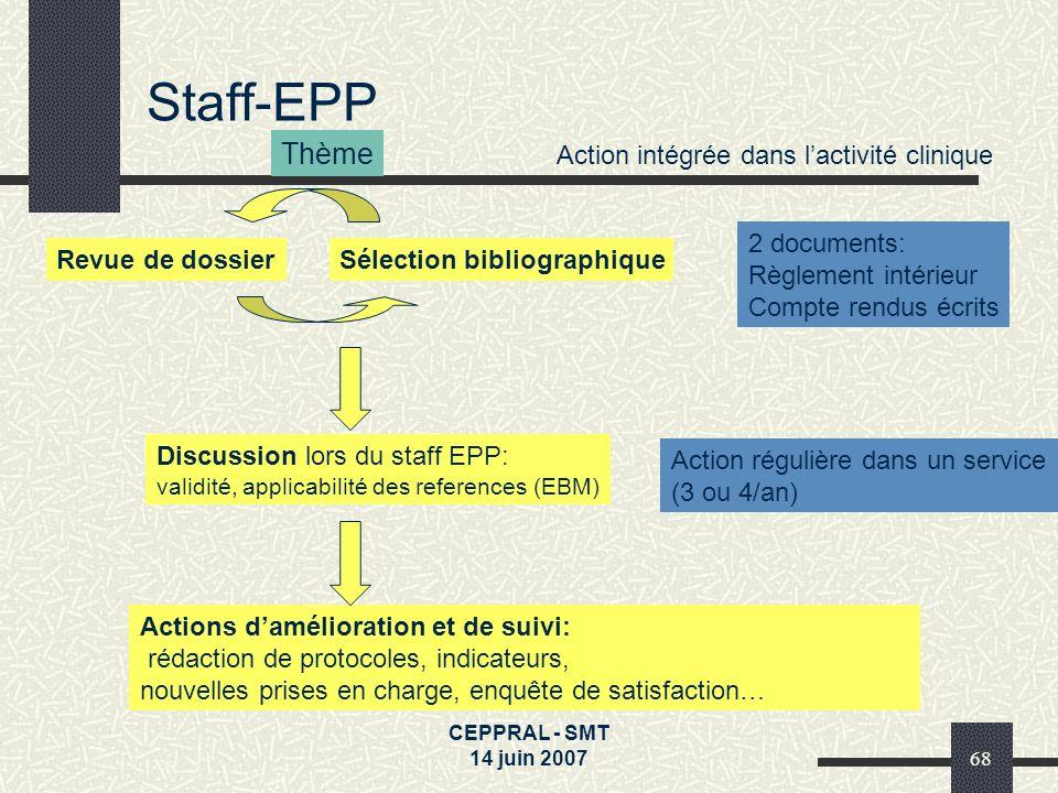 Staff-EPP Thème Action intégrée dans l'activité clinique 2 documents: